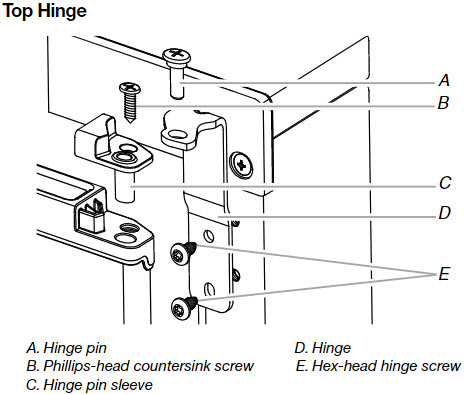 Remove the hinge pin from the top hinge.  Remove phillip head screw from hinge pin sleeve. Remove 2 hinge screws and remove the door from the hinges.
